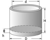 Железобетонное кольцо с дном