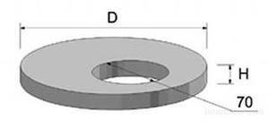 Размеры ЖБИ-плит перекрытия